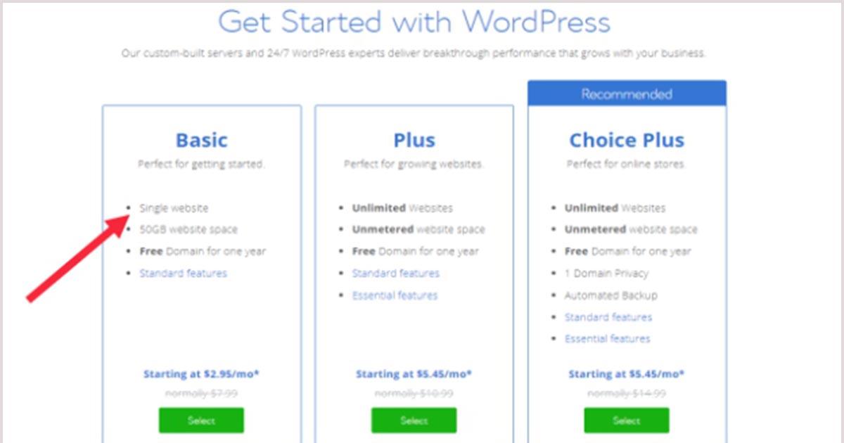 WordPress hosting pricing