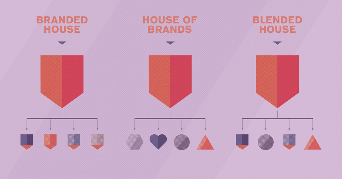 types of brand architecture
